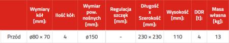 IMPROWEGLE Rolki transportowe - przód CBR 4 (udźwig: 4 T) 33961598